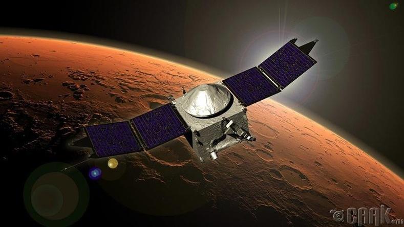"""""""NASA"""" Ангараг гарагийг судлахдаа алдаа гаргасан"""