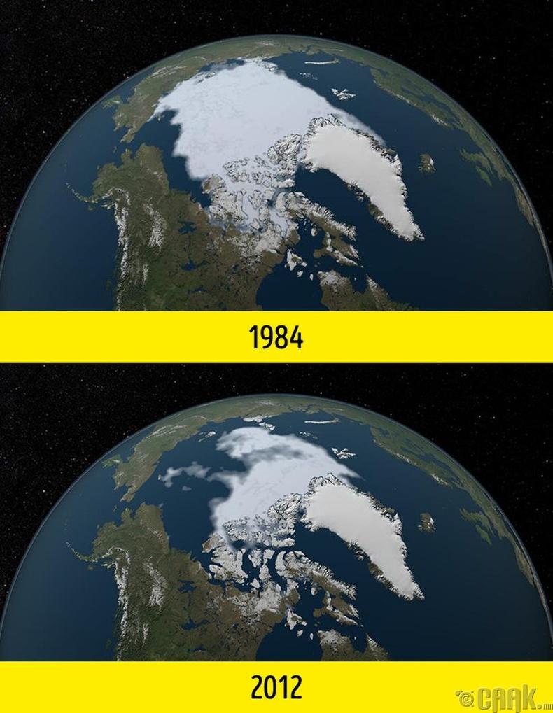 Хойд мөсөн далай
