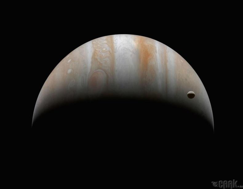 Бархасбадь гариг болон түүний хамгийн том дагуул Ганимед