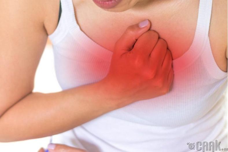 Уушигны артерийн судасны тромбоз