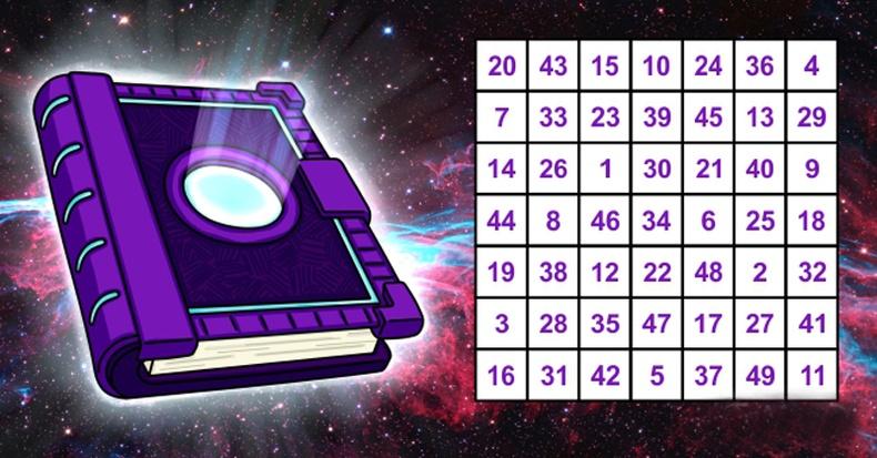Хүссэн асуултаа асуугаад хүснэгтээс хамгийн түрүүнд харсан тоотой хуудсаа нээж хариултаа аваарай!