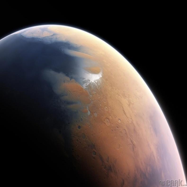 Ангарагийн улирал
