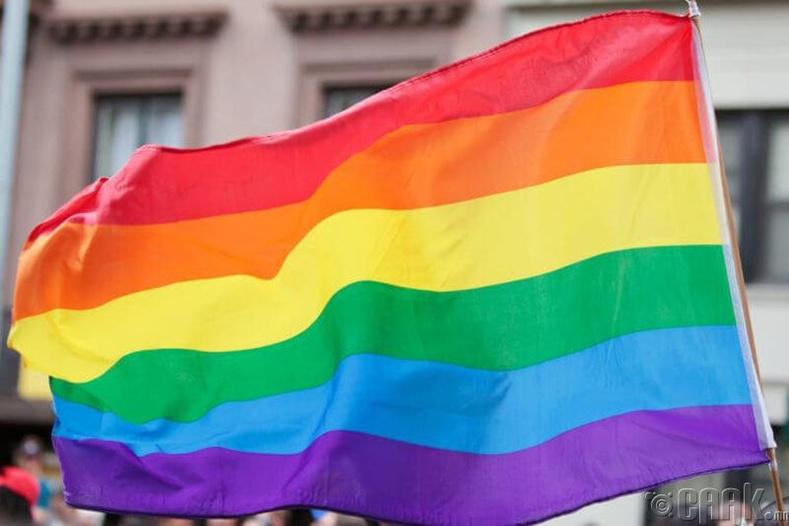 Хүйсийн чиг хандлагаар нь ялгаварлах
