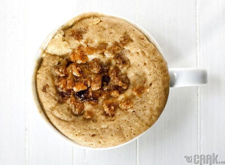 Кофетой  кекс