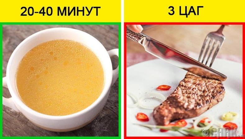 Унтахын өмнө идэж болох хүнс