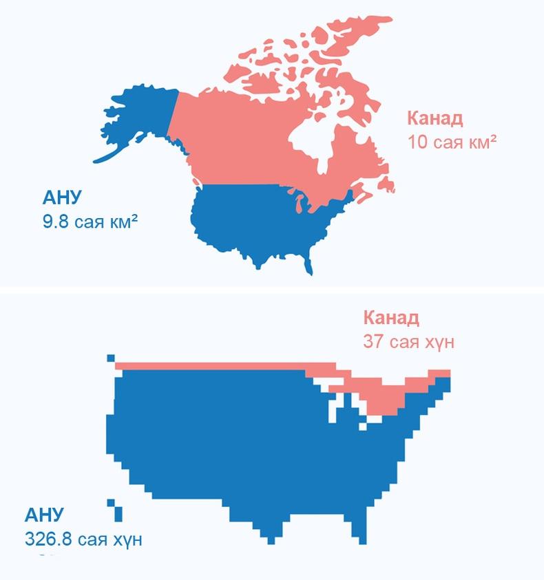 Хойд ба Өмнөд Америк