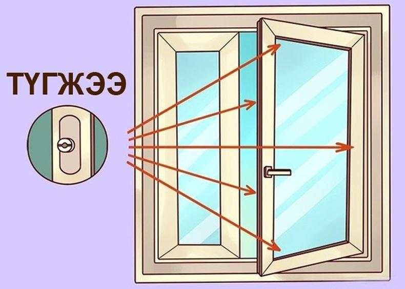 Вакуум цонхтой айлуудын сайн мэддэггүй 2 нууц