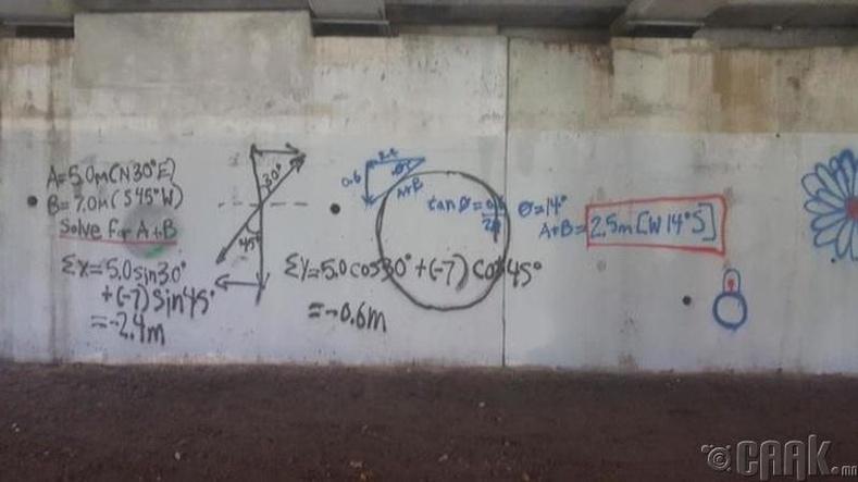 Бонус: Математик амьдралд хэрэгтэй юм уу?