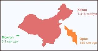 Улс орнуудын газар нутгийн хэмжээ хүн амынх нь тоотой ижил байсан бол дэлхий ямар байх байсан бэ?