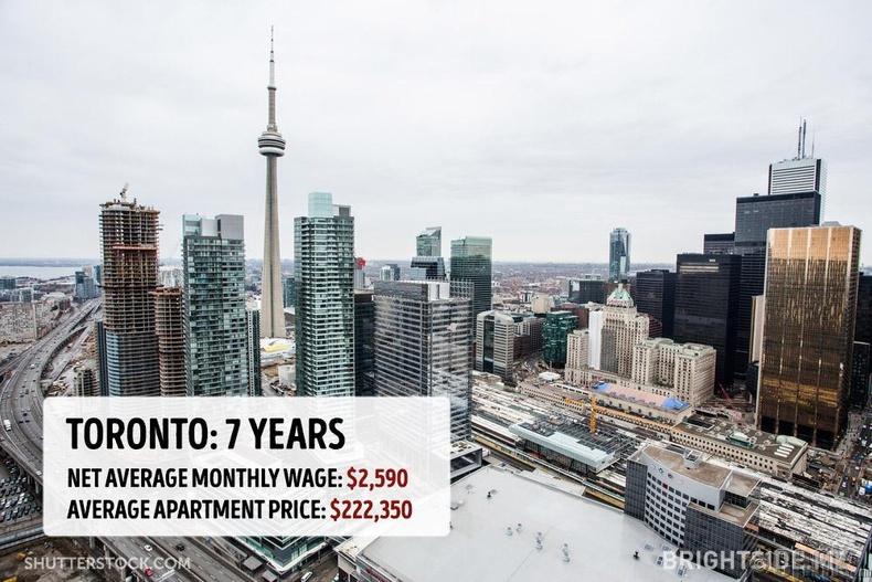 Канад - Торонто