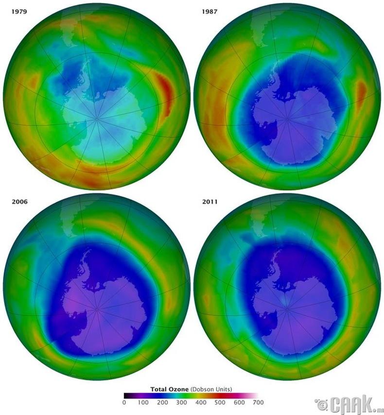 Озоны давхаргын цооролт багасаж байна