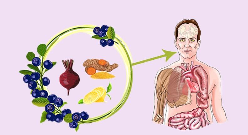 Таны биеийг бүхэлд нь эрүүл болгох 10 хүнсний бүтээгдэхүүн
