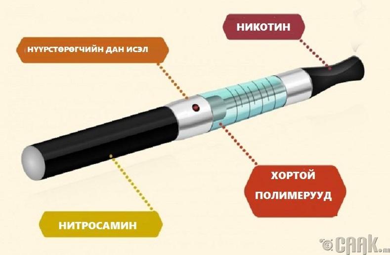Электрон тамхи