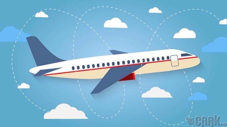 Хэрвээ онгоц агаарын нүх болон огцом тоормослолтын бүсэд орсон бол яах вэ?