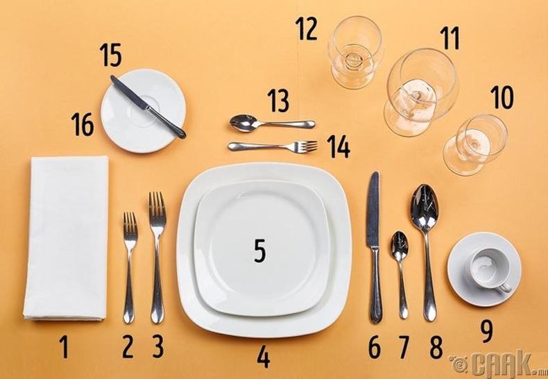 Ресторанд ямар дүрэм баримтлах ёстой вэ?