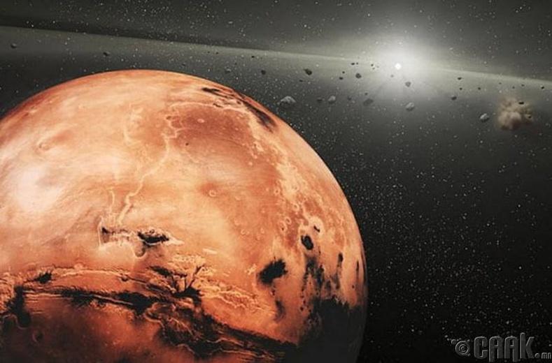 Ангараг дээр туйлын туяа бий