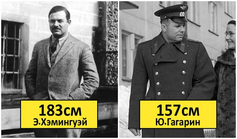 Түүхэн хүмүүс хэр өндөр байсан бэ?