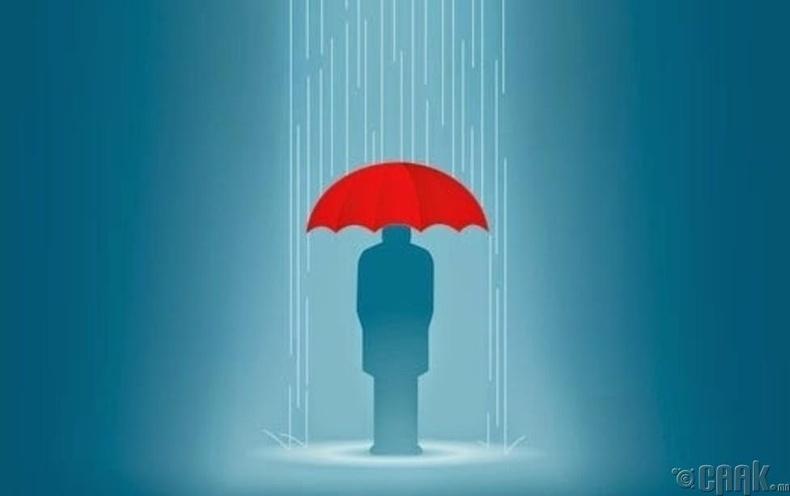 Сэтгэл гутрал яаж илэрдэг вэ?