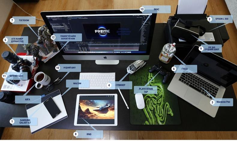 Миний ширээ: Motion график дизайнер NEFOS