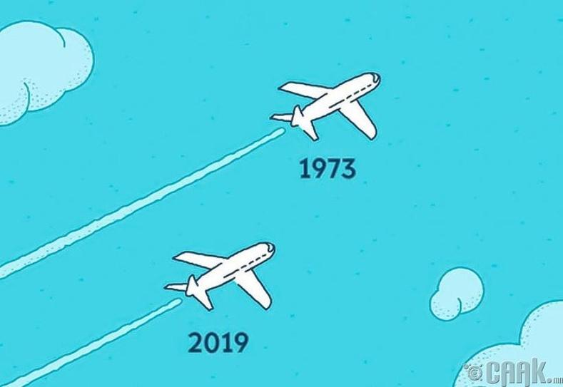 Онгоц өмнөхөөсөө илүү удаан нисдэг болсон