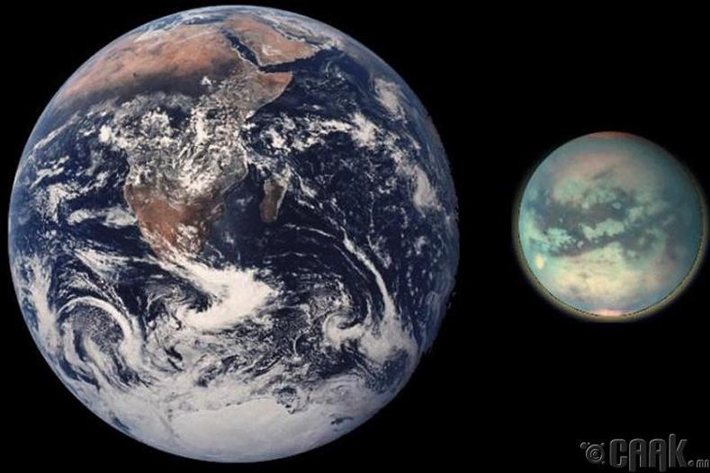 Манай дэлхийтэй хамгийн ойролцоо уур амьсгалтай цор ганц объект бол Титан