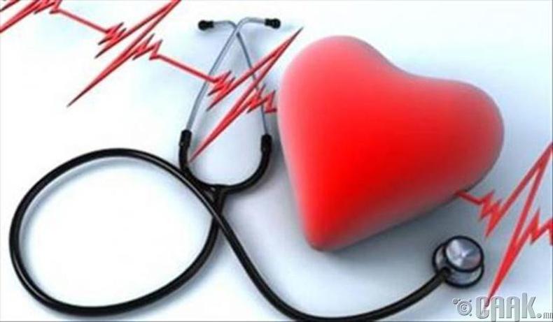 Эмчилгээ ба урьдчилан сэргийлэлт