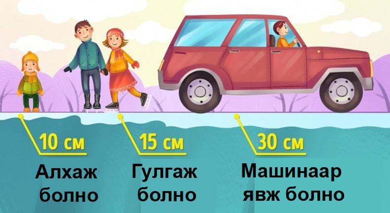 Өвлийн улиралд явган болон машинаар явахдаа үүнийг заавал анхаараарай!