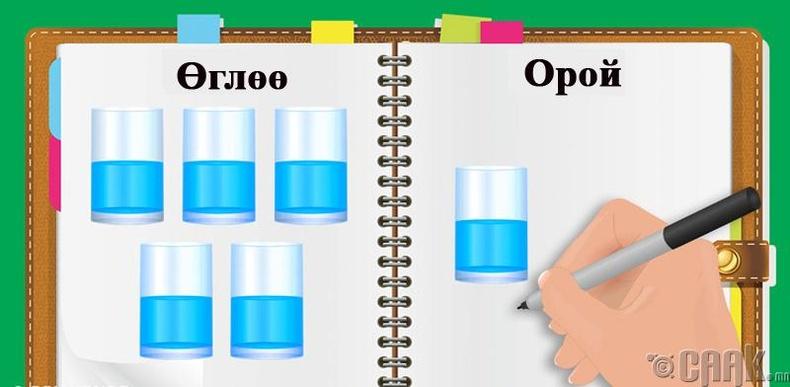Унтахын өмнө уух зүйлсийг нь багасга