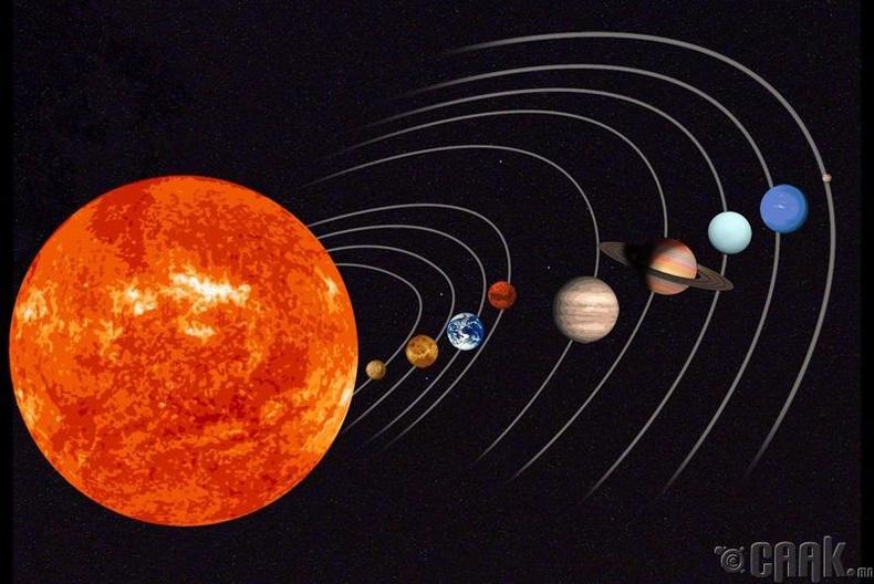 Нарны системийн гаригууд