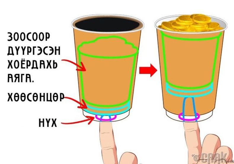 Аягатай кофег зоос болгох