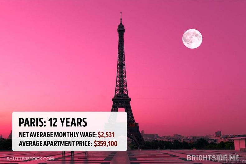 Франц - Парис