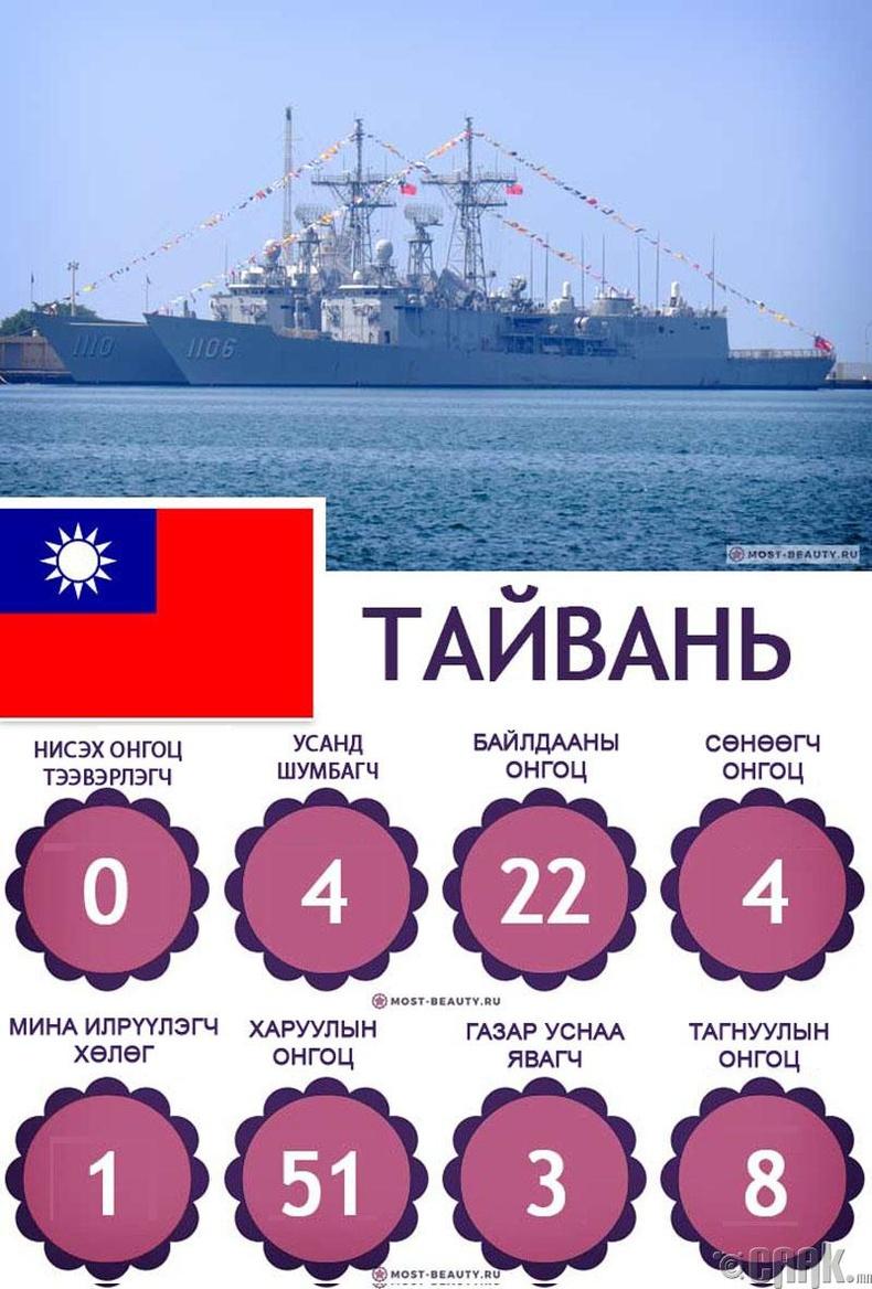 Тайвань (Хятадын бүгд найрамдах улсын флот)