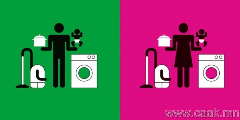 Орчин үеийн эрэгтэй болон Гэрийн эзэгтэй