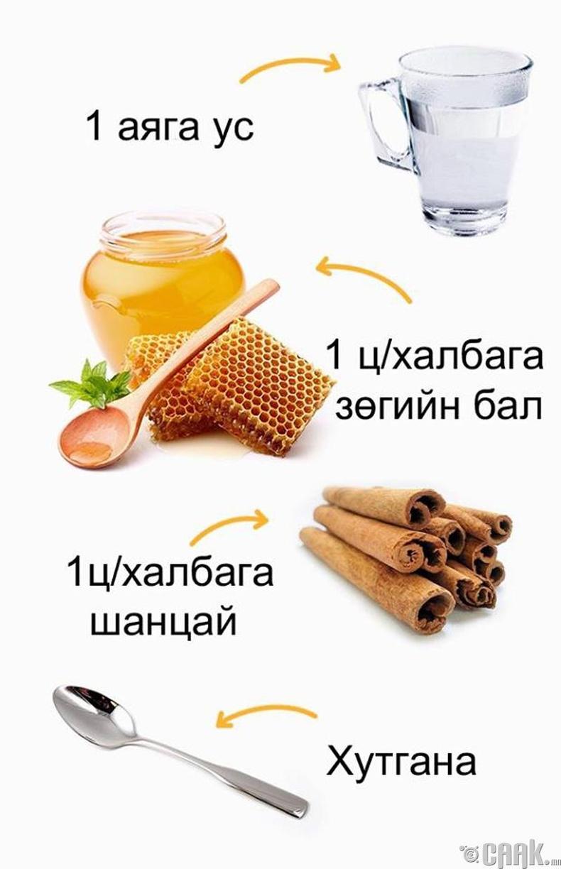 Шанцай болон зөгийн балтай ундаа