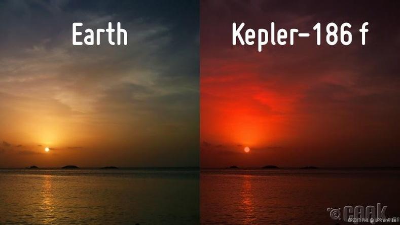 Кеплер-186Ф