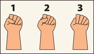 Гараа хэрхэн атгадгаар тань шинжье!
