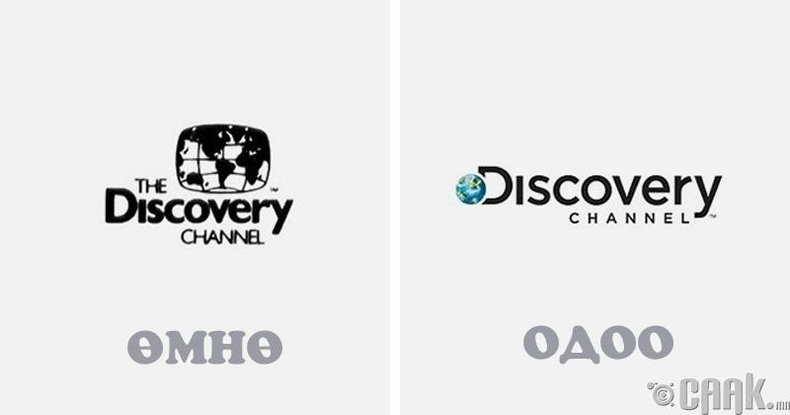 """Discovery"""