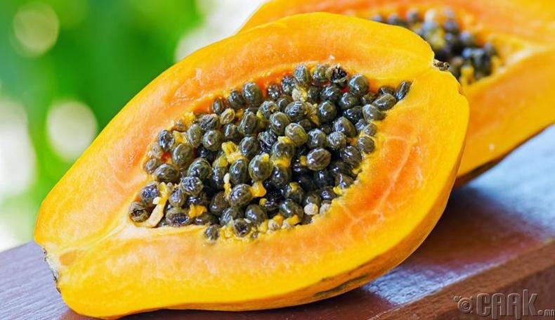 Папаяа жимс