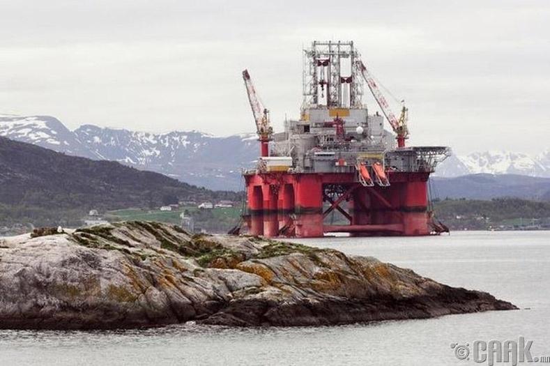 Норвеги - Улсын нефтийн фонд