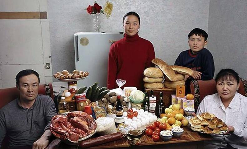 Орон орны хүмүүс хоол хүнсэндээ хэдэн төгрөг зарцуулдаг вэ?