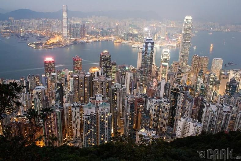 Хонконг - IQ түвшин 108