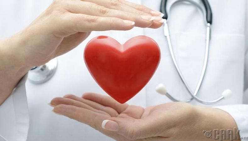 Зүрхийг хамгаална