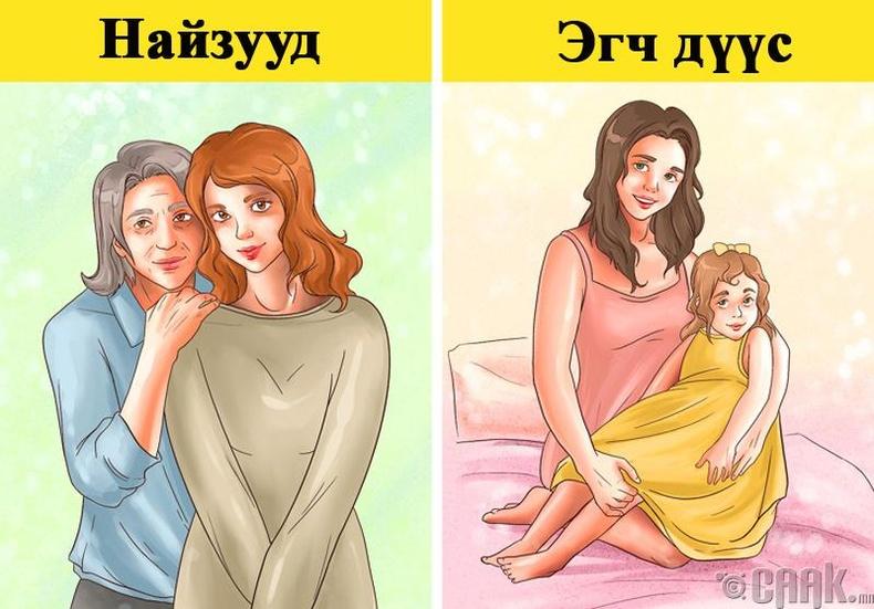 Энэ таны ээж үү?