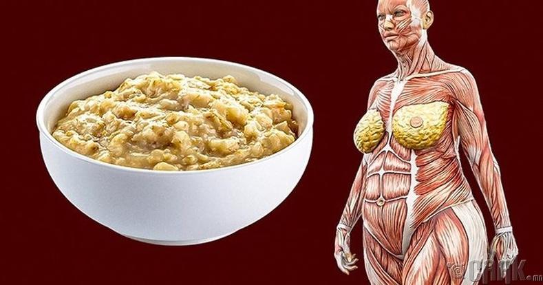 Таны булчингийн масс нэмэгдэнэ