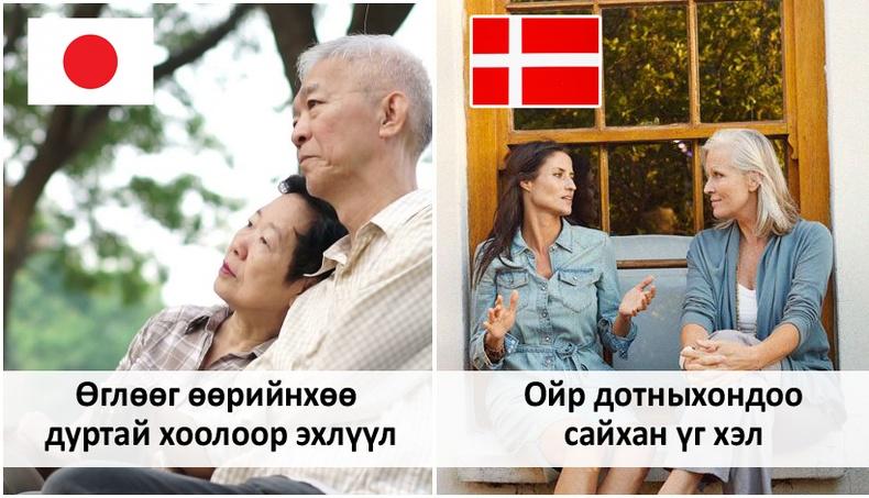 Орон орны аз жаргалын жор