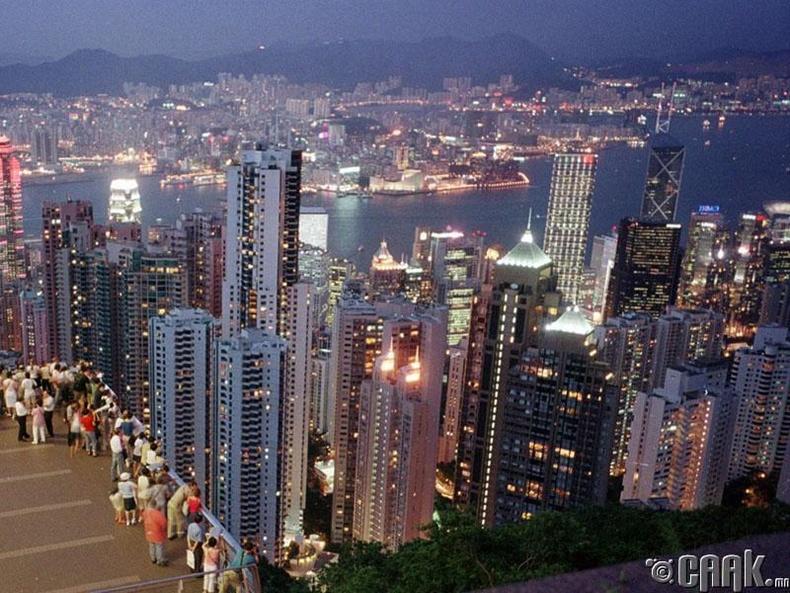 Хонконг  (ДНБ: $64.533)