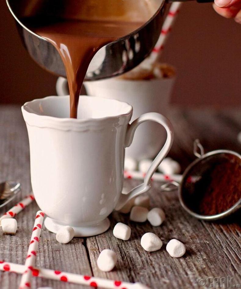 Жүржтэй какаоны шүүс