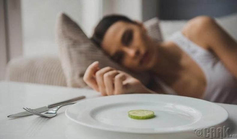Ситофобия- Бүх хоолноос айх