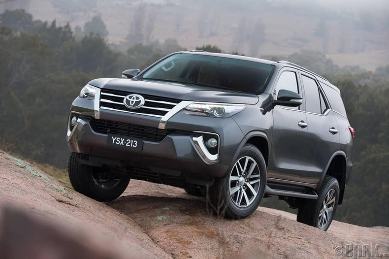 """Toyota"" - 42.1 тэрбум доллар"