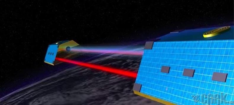 Лазерын шууд тусгалтай интерферометр